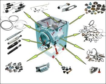 washing machine repair part